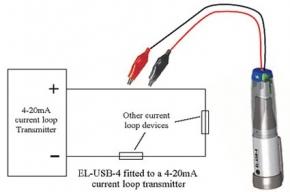 Data logger USB de Corriente 4-20 mA CON SOFTWARE INCLUIDO en inglés