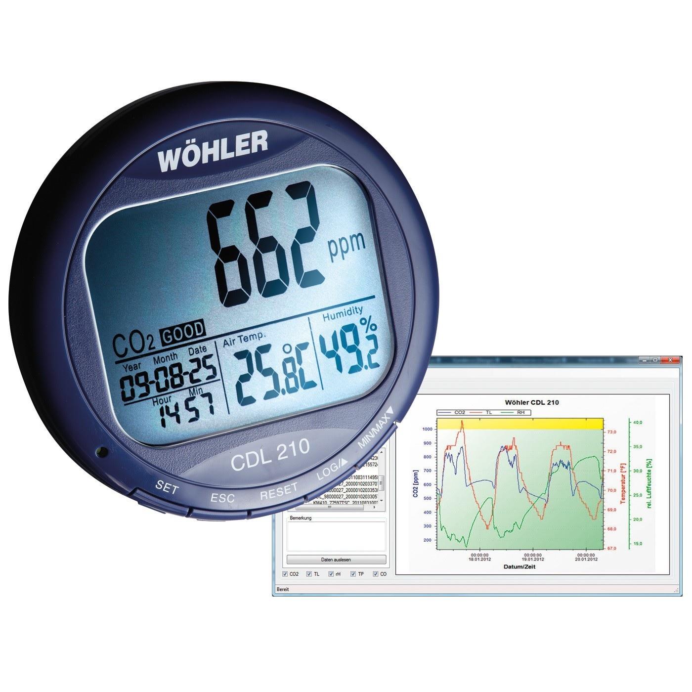 Registrador de datos con visor de la calidad del aire interior (IAQ) MFCDL-210  con alarmas Wöhler